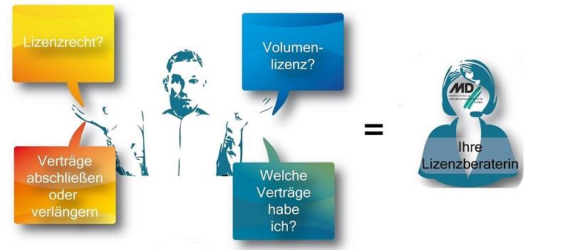 lizenz-volumen-lizenzrecht-vertrag-berater-md-consulting